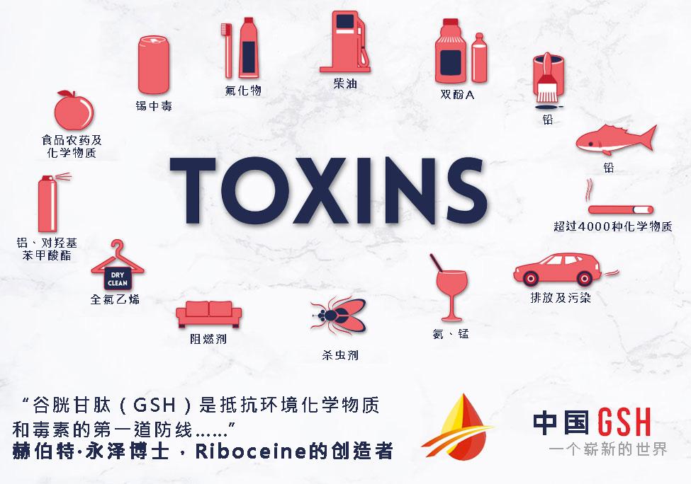 ChinaGSH-Banner-Toxins